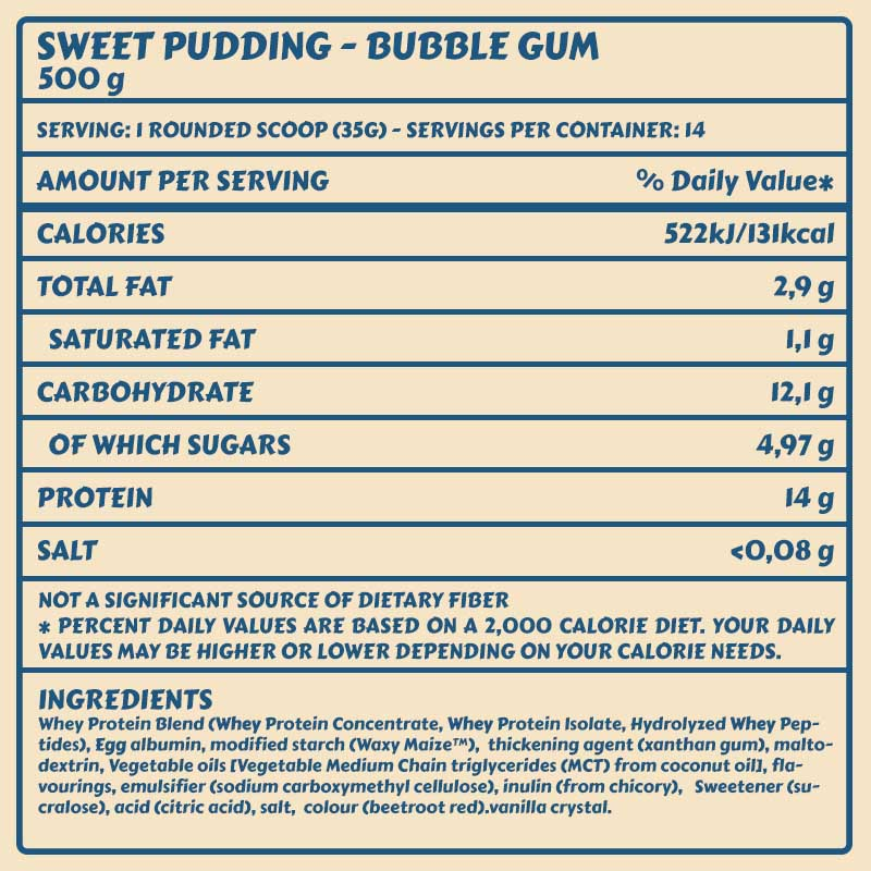 Tabelle sweet_puddin_BubbleGum