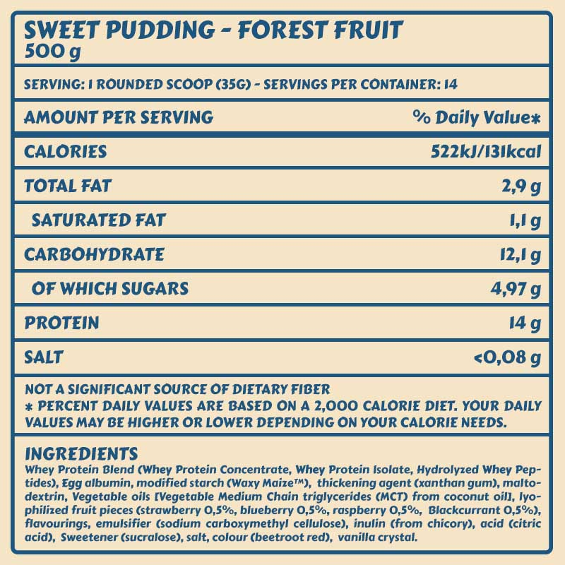 Tabelle sweet_puddin_ForestFruit