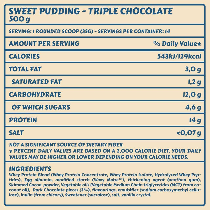 Tabelle sweet_puddin_TripleChoc