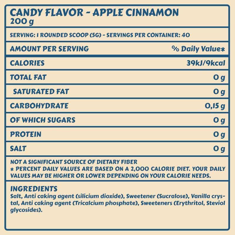 Tabelle Candy Flavor_AppleCinnamon