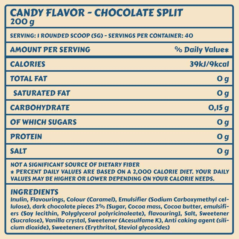 Tabelle Candy Flavor_chocolateSplit