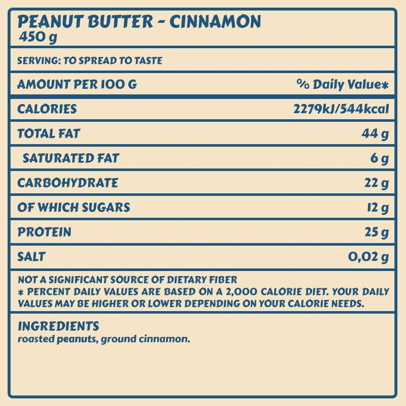 Tabelle Peanut_Butter_Cinnamon