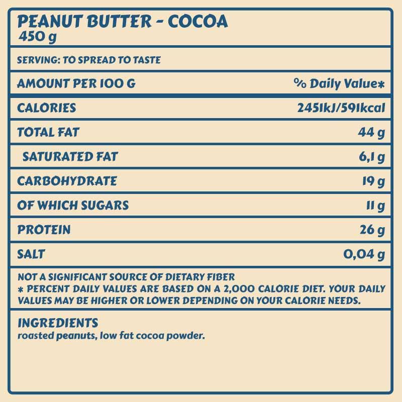 Tabelle Peanut_Butter_Cocoa