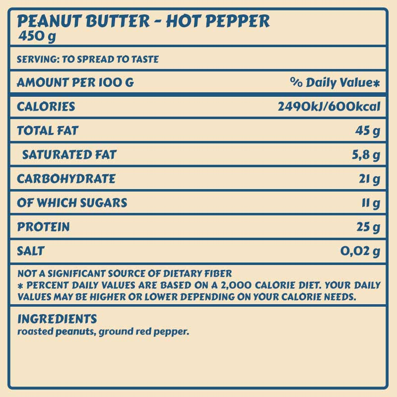 Tabelle Peanut_Butter_hot pepper