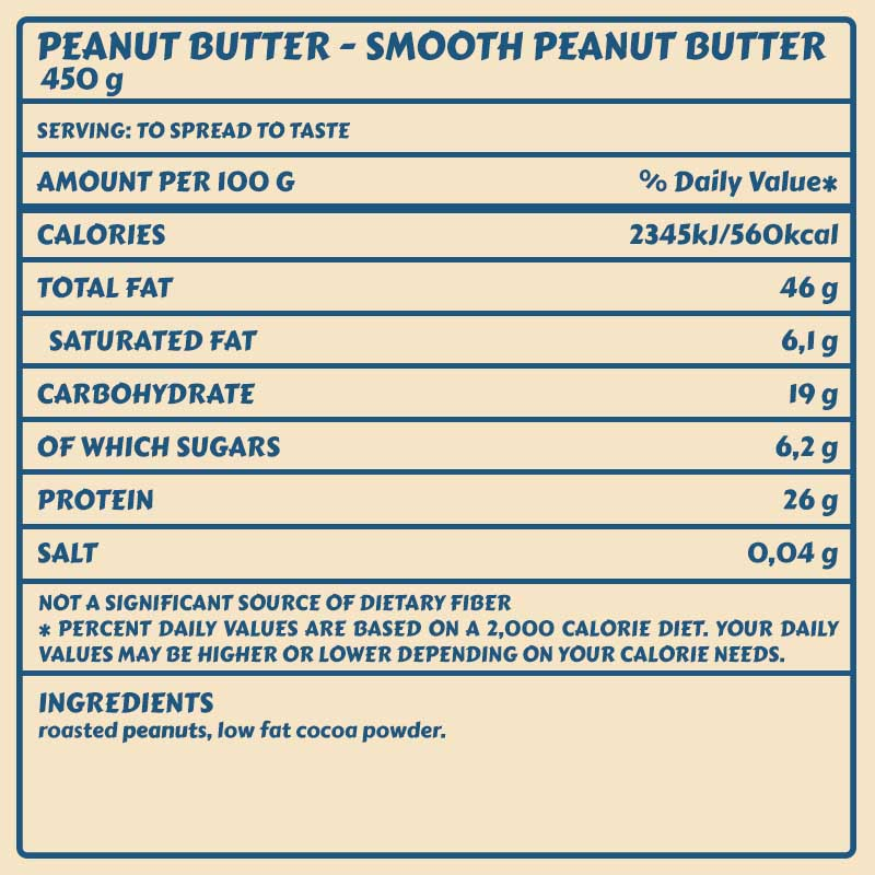 Tabelle Peanut_Butter_smoothPB