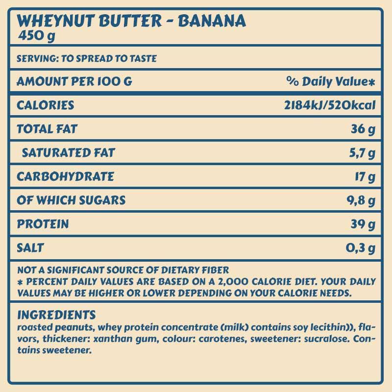 Tabelle WheynutButter_Banana