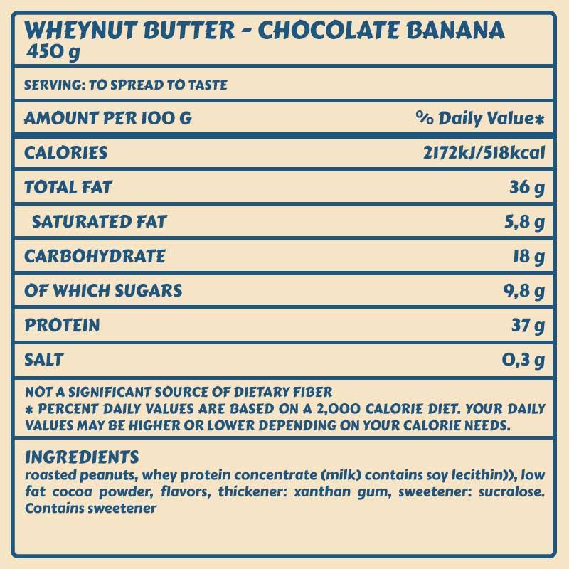 Tabelle WheynutButter_ChocolateBanana