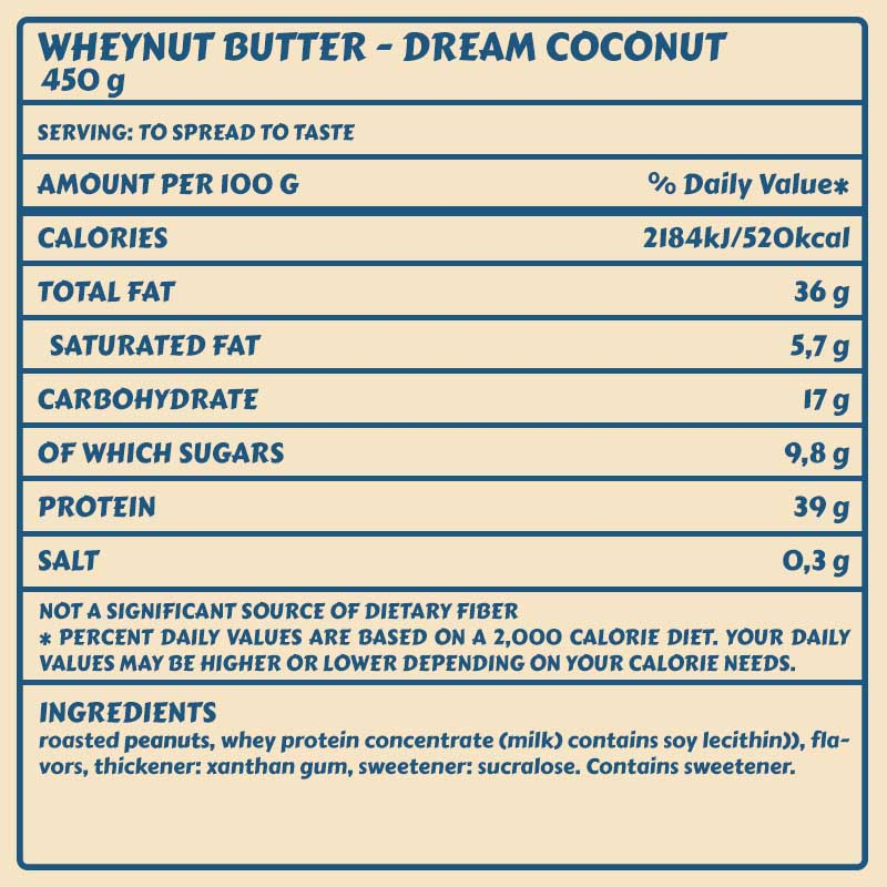 Tabelle WheynutButter_DreamCoconut
