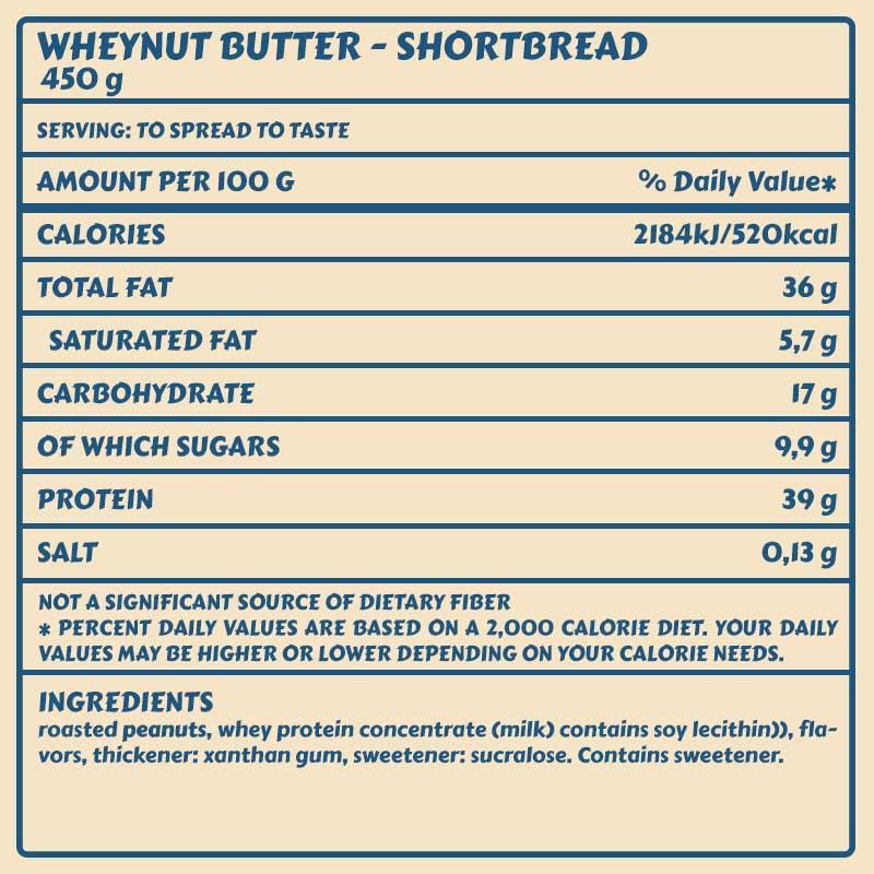 Tabelle WheynutButter_Shortbread