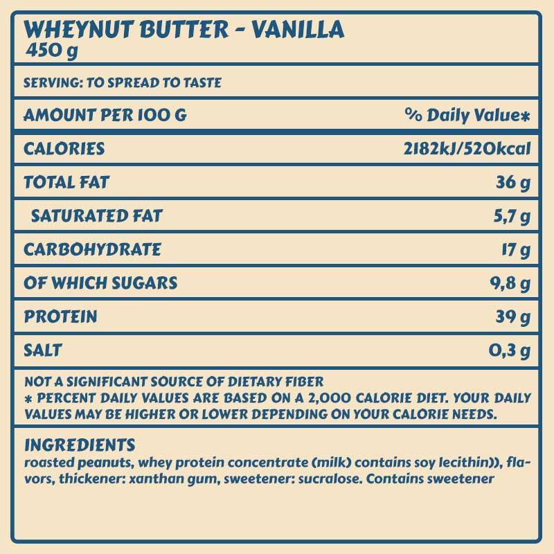Tabelle WheynutButter_Vanilla