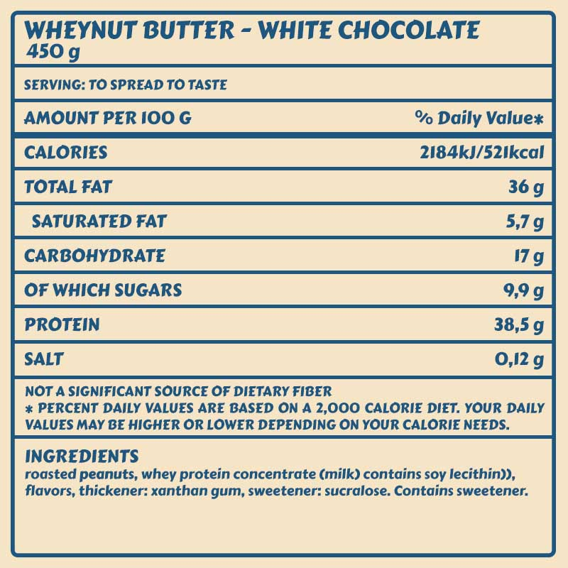 Tabelle WheynutButter_WhiteChocolate