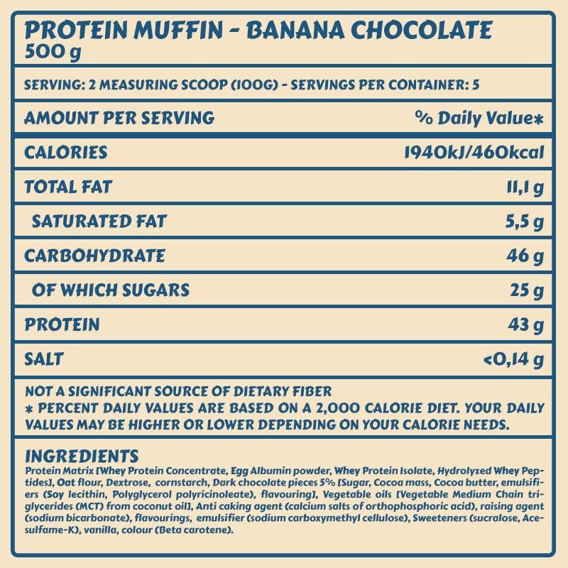 tabelle-muffin_bananachoco