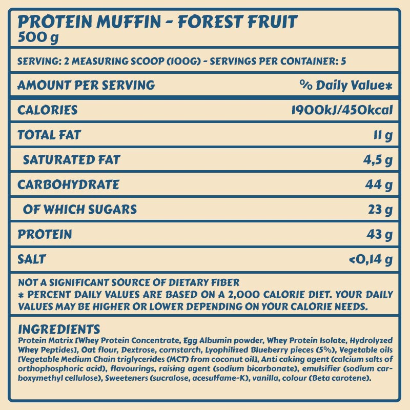 tabelle-muffin_forestfruit