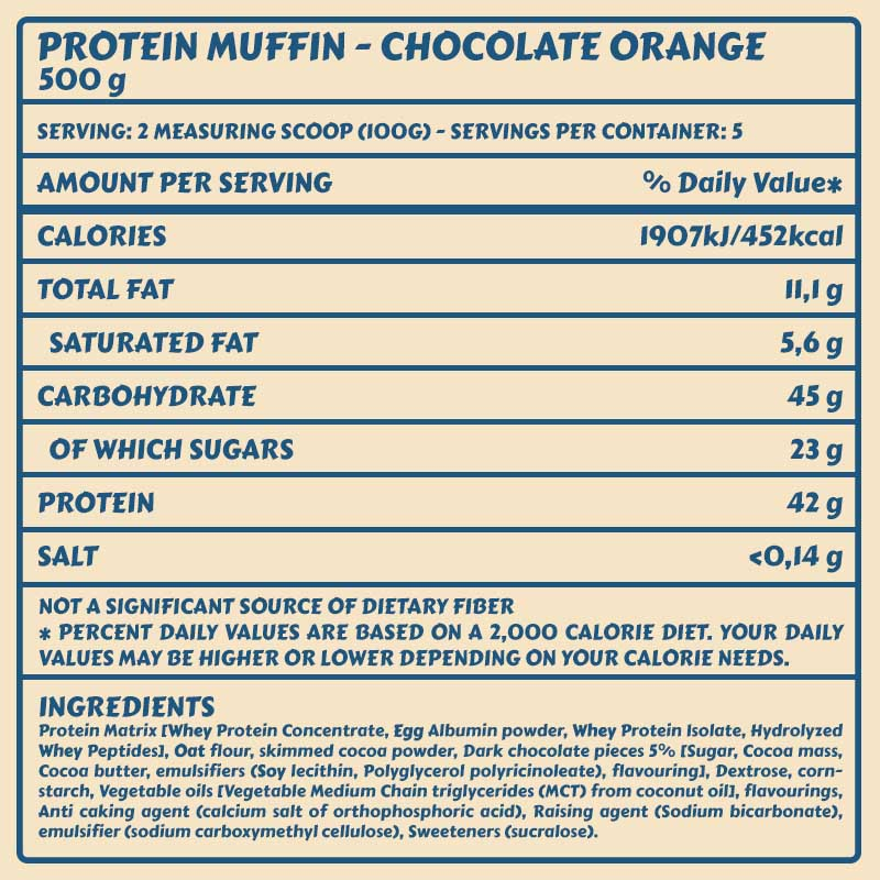 tabelle-muffin_orange_1