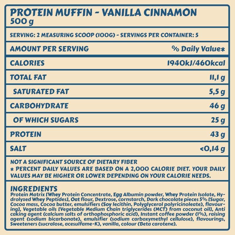 tabelle-muffin_vanillacinnamon
