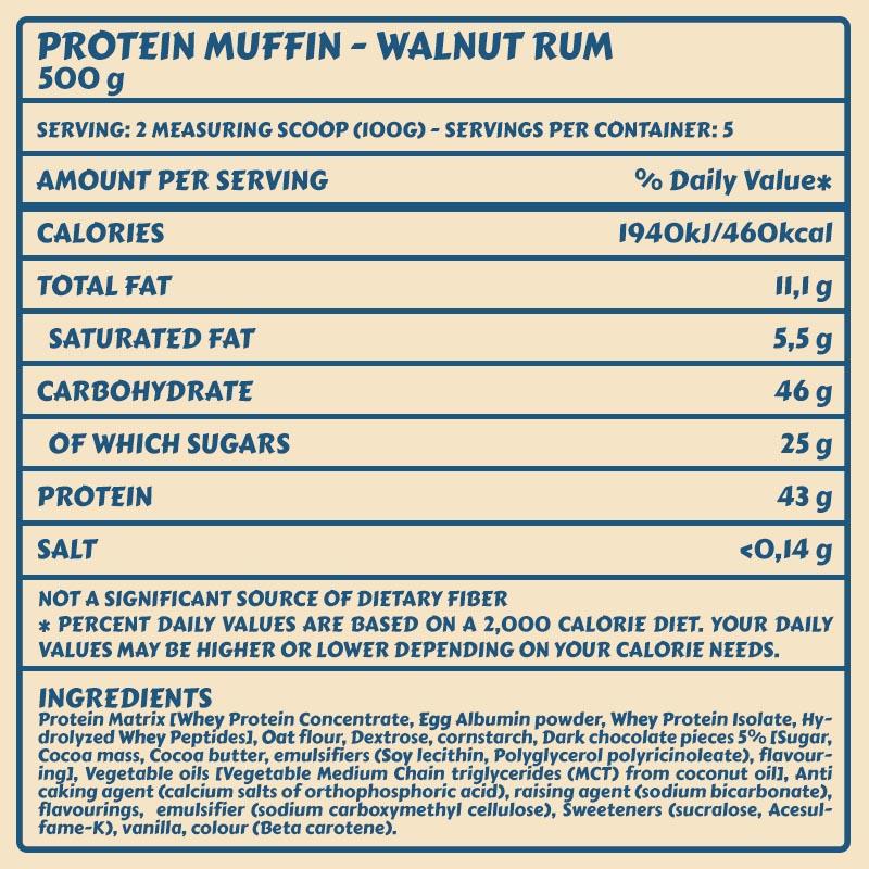tabelle-muffin_walnutrum
